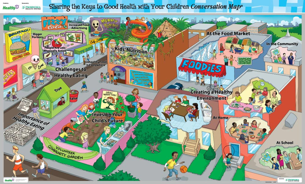 Healthy Interactions Healthy Kids Conversation Map Program From - Physical map for kids
